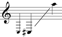 Piccolo trumpet in Bb written range.png